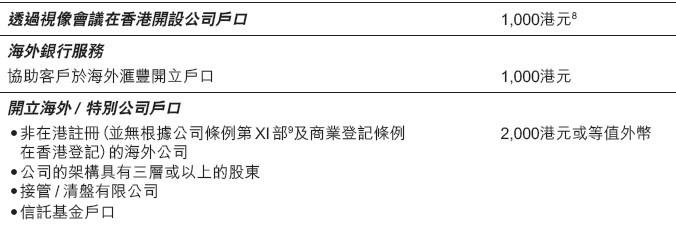 香港汇丰银行转账到国内的兴业银行需要多少时间?