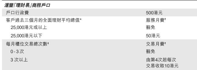 香港汇丰银行手续费用:转账:110hkd/笔